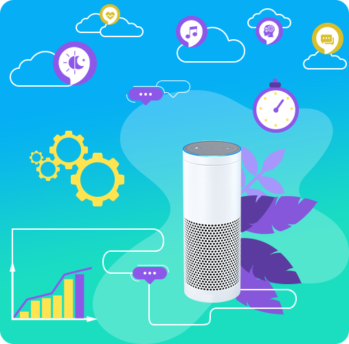 Alexa Skill Development Service