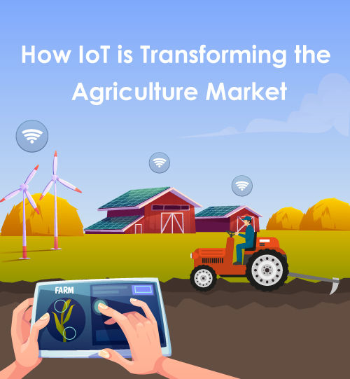 How IoT is Transforming the Agriculture Market