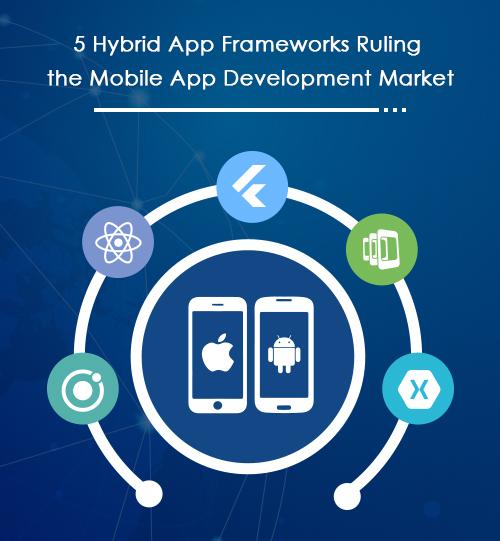 5 Hybrid App Frameworks Ruling the Mobile App Development Market