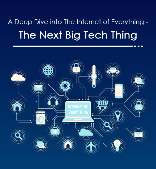 A Deep Dive into the Internet of Everything – The Next Big Tech Thing