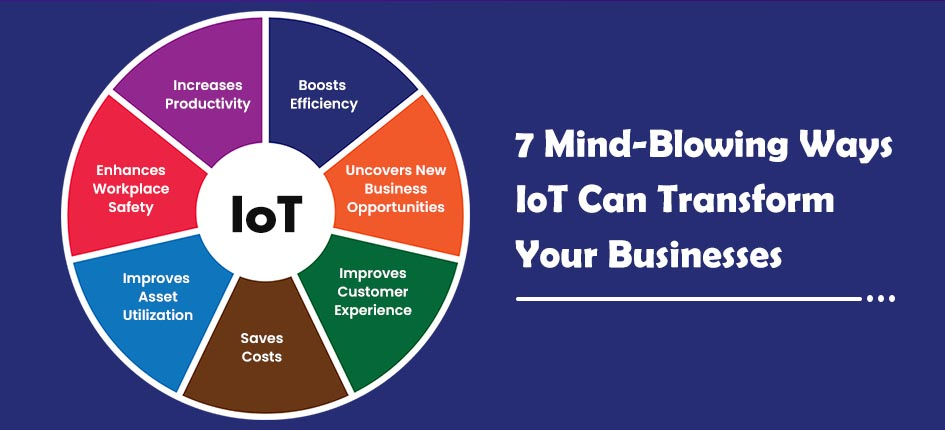 IoT Development Services & Solutions